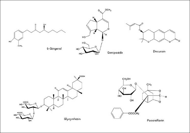 Figure 1: Chemical structures of five marker constituents in Bangpuntongsung-san