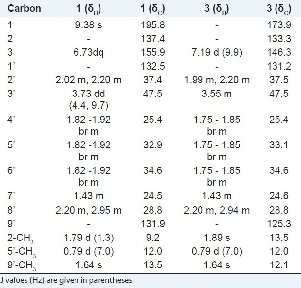 Table 2: Comparison of 1H and 13C NMR spectral data of compounds 1 and 3 in CDCL3 (400 MHz for 1H and 100 MHz for 13C NMR)