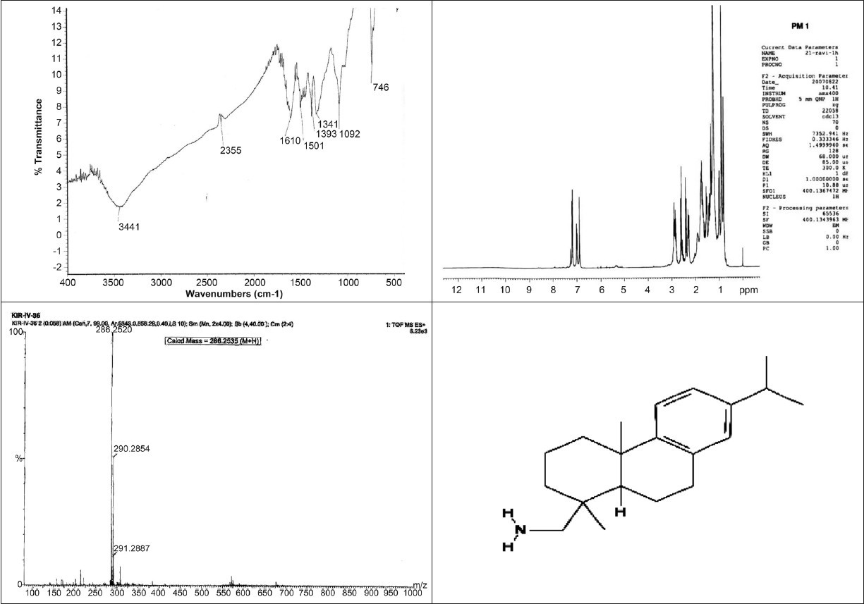 Figure 1: (a)IR Spectra (3441 Cm<sup>-1</sup> for NH<sub>2</sub> and 1610 Cm<sup>-1</sup> for C=C)