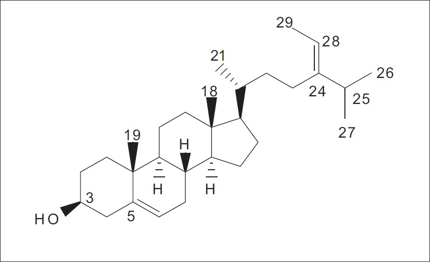 Figure 1: Structure of fucosterol: a cytotoxic compound isolated from hexane fraction of methanolic extract of <i>Sargassum angustifolium</i>