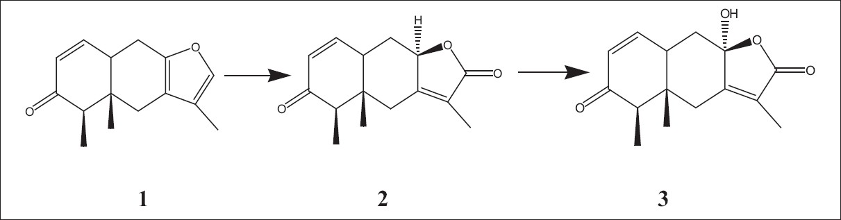 Figure 2: A proposal biosynthesis pathway of furannoligularenone (1)