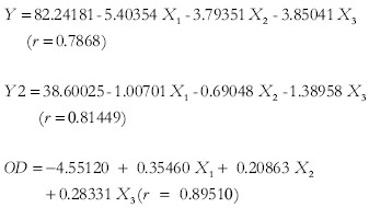 how to tell if multiple regression polynomial