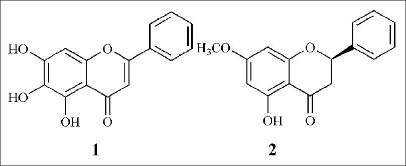 Figure 7: Structure of extracted compounds