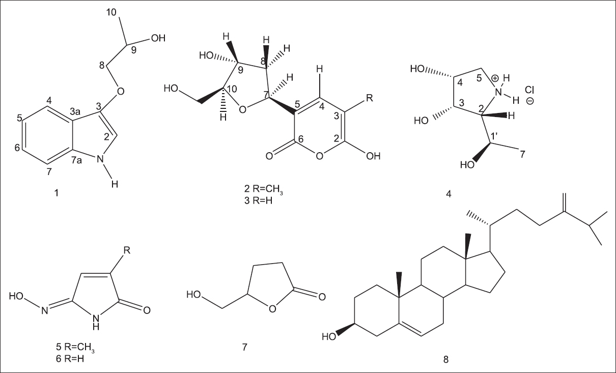 Figure 1: Structures of isolated compounds from <i>Haliclona</i> sp.