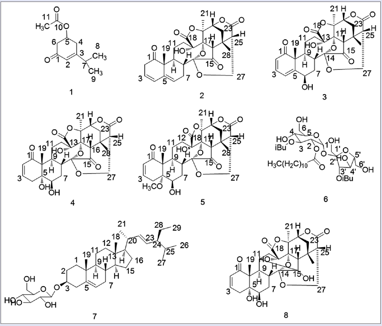 Figure 3: The structures of compounds 1-8