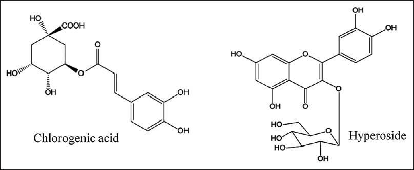 Figure 1: Chemical structures of chlorogenic acid and hyperoside