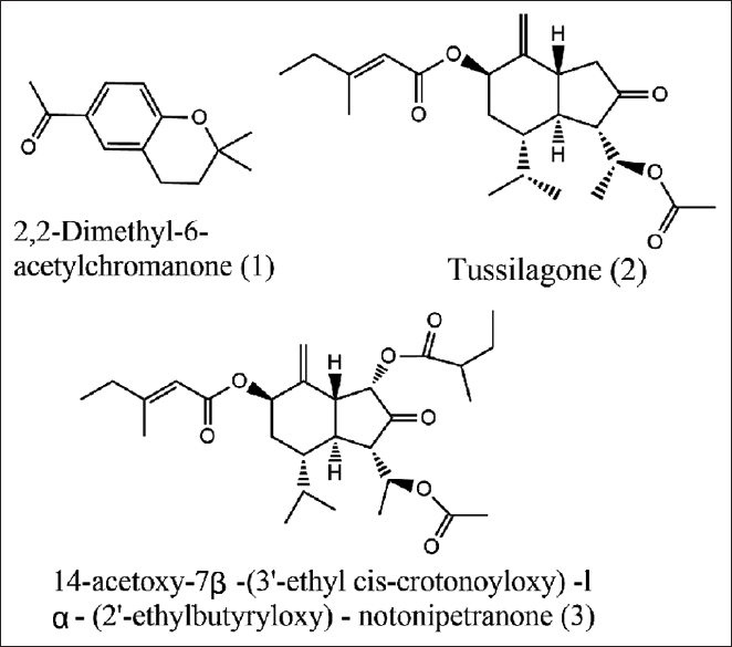 Figure 1: Chemical structures of three compounds isolated from <i>Tussilago farfara</i>