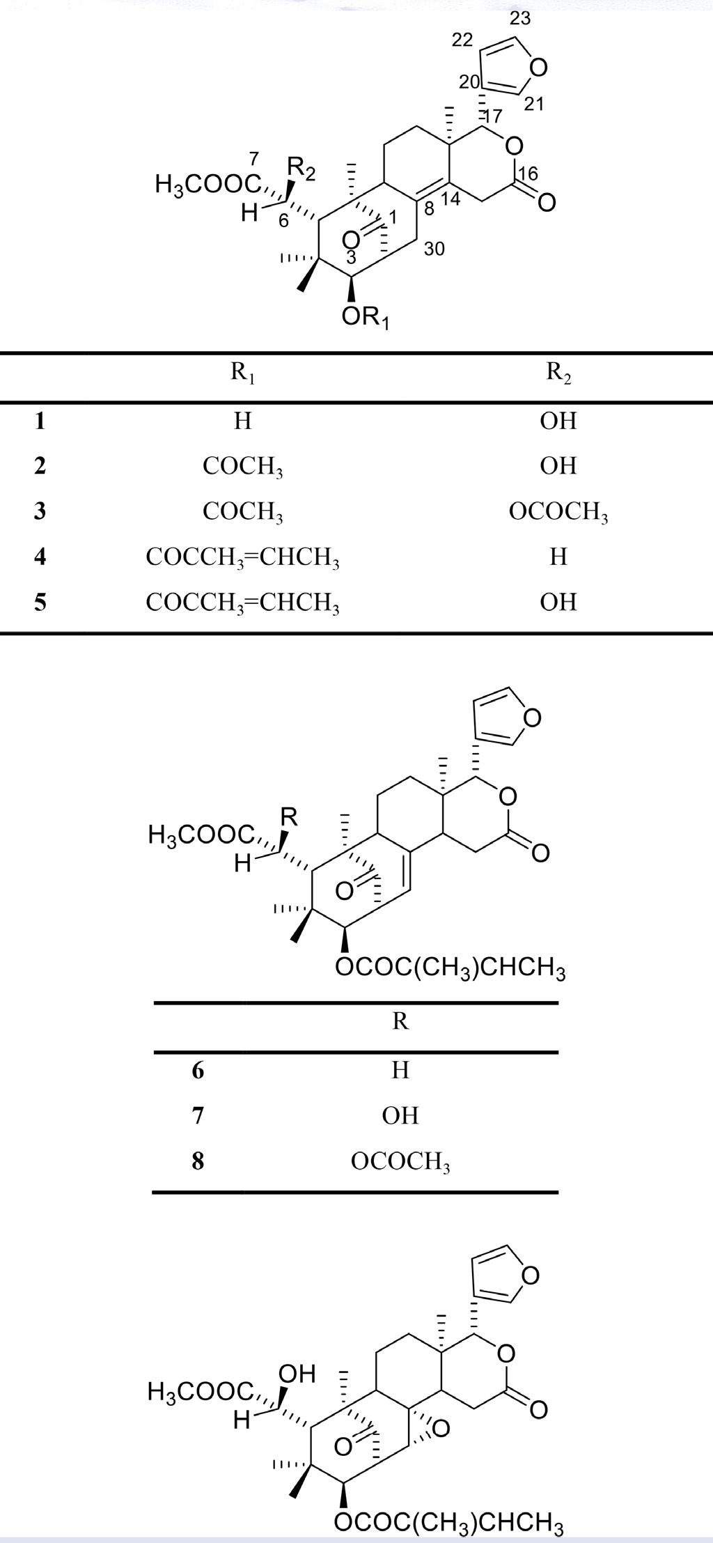 Figure 1: The structures of compounds 1-9