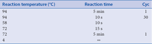 Table 4: Reverse transcription polymerase chain reaction synthesis conditions