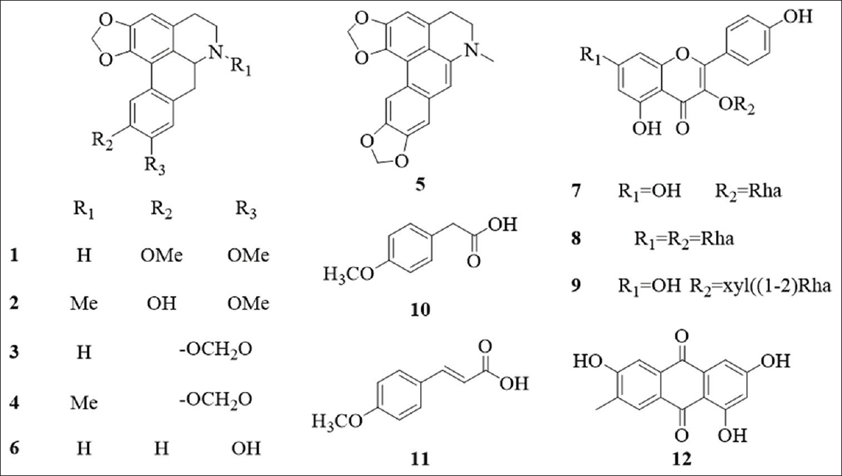 Figure 1: Structures of compounds 1–12 isolated from <i>Lindera fragrans</i> Oliv.