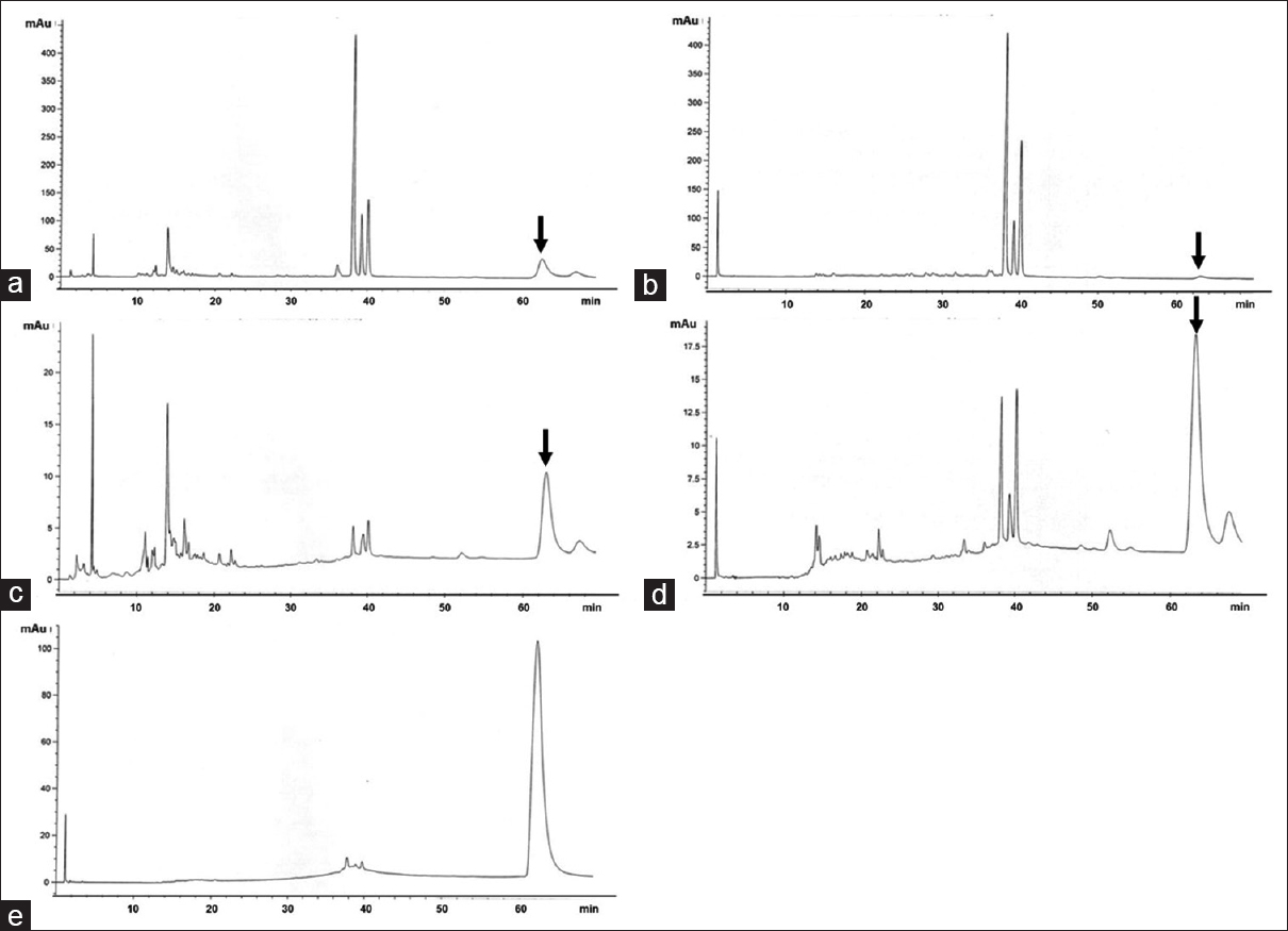 Figure 2: HPLC chromatogram of the <i>Astraeus</i> extracts consisting of ergosterol as a biomarker. (a) ethanolic extract of <i>Astraeus odoratus</i>; (b) hexane layer from the ethanolic extract of <i>Astraeus odoratus</i> (AO in this study); (c) ethanolic extract of <i>Astraeus asiaticus</i>; (d) hexane layer from the ethanolic extract of Astraeus asiaticus (AA in this study); (e) ergosterol. The arrow in a-d was pointed at the peak of ergosterol