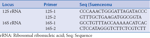 Table 1: Universal vertebrate primer sequences of 12S and 16S mitochondrial deoxyribonucleic acid